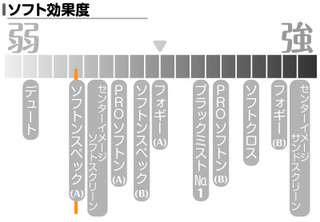 Kenko_SOFTON.jpg
